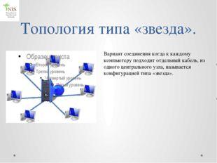 Глобальные сети Глобальная компьютерная сеть – объединение компьютеров, распо