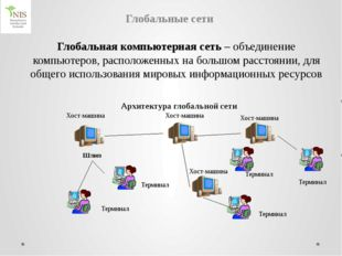 Для соединения компьютеров между собой нужны: Сетевые платы для каждого компь