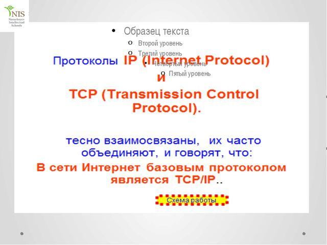 Классы IP Класс Диапазон А 0.0.0.0 – 127.255.255.255 B 128.0.0.0 – 191.255.25...