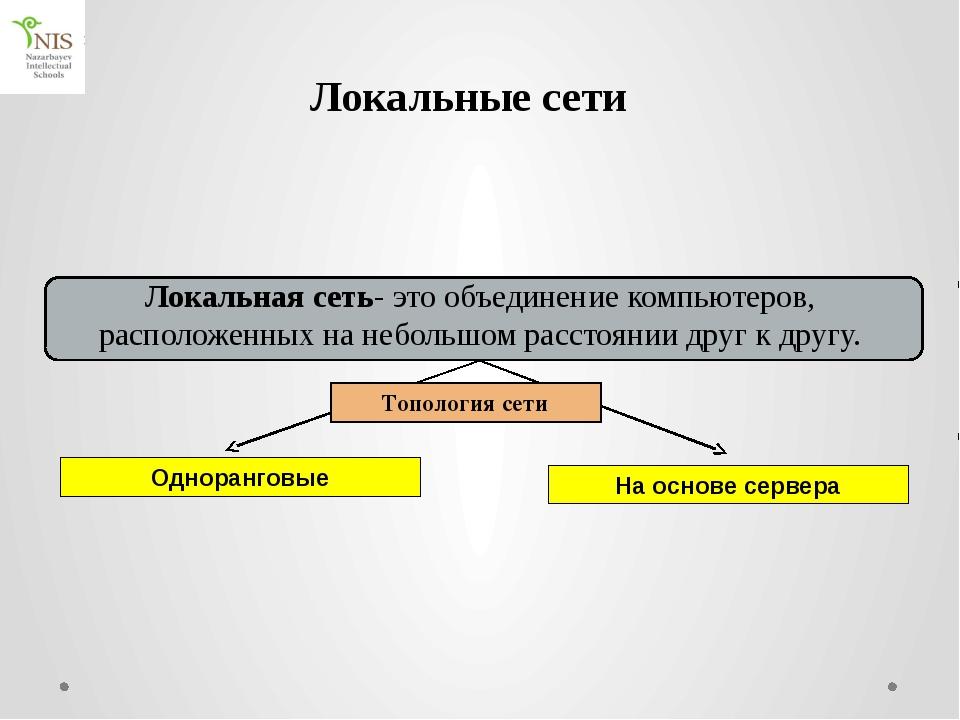 Сеть на основе сервера Сеть на основе сервера или, как ее еще часто называют,...
