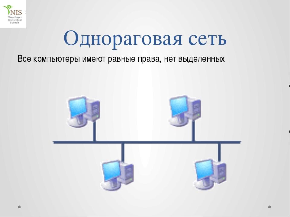 Топология локальной сети Общая схема соединения компьютеров в локальные сети...