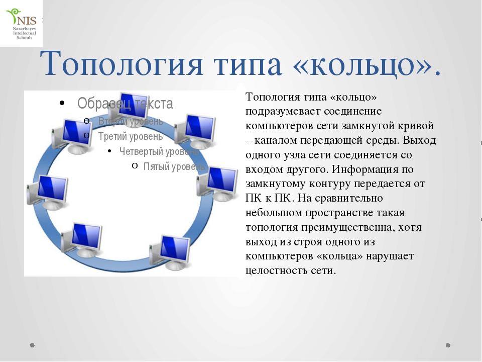 Групповая работа Топология сети Достоинства Недостатки Шинная топология упрощ...
