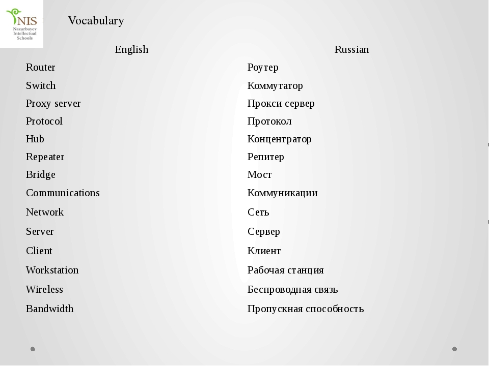 Vocabulary English Russian Router Роутер Switch Коммутатор Proxyserver Прокси...