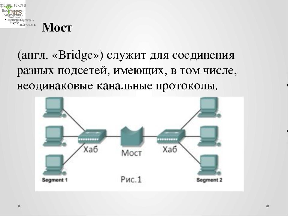 Прокси-сервер от англ.proxy— «представитель, уполномоченный» — служба (ком...