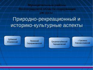 Природно-рекреационный и историко-культурные аспекты Муниципальные районы Вол