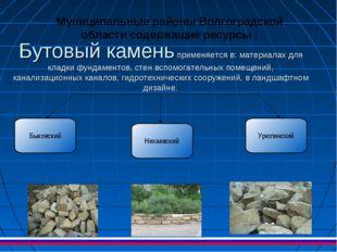 Бутовый камень применяется в: материалах для кладки фундаментов, стен вспомог