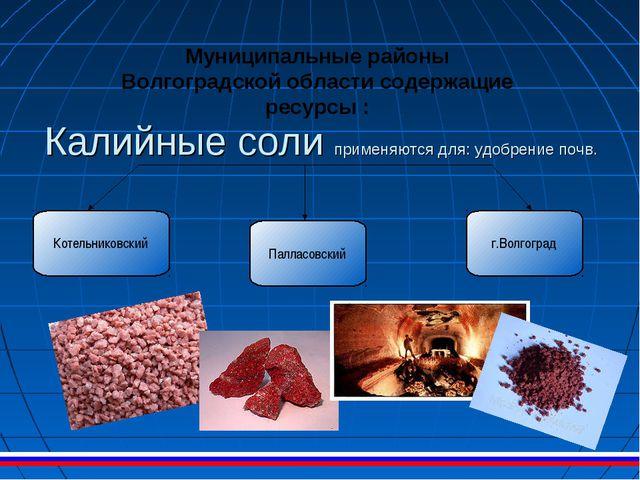 Калийные соли применяются для: удобрение почв. Муниципальные районы Волгоград...