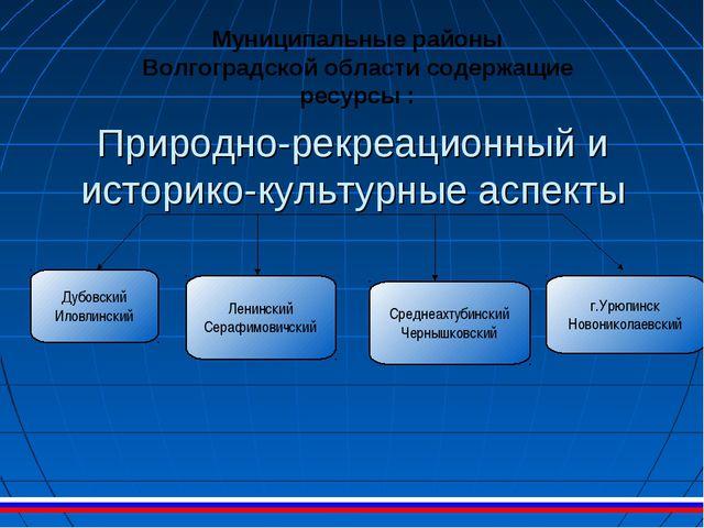 Природно-рекреационный и историко-культурные аспекты Муниципальные районы Вол...