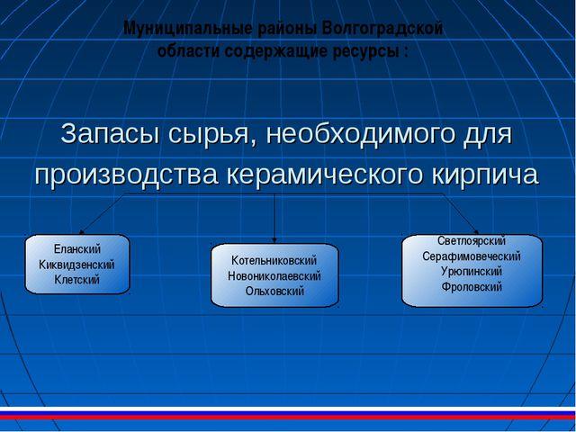 Запасы сырья, необходимого для производства керамического кирпича Муниципальн...