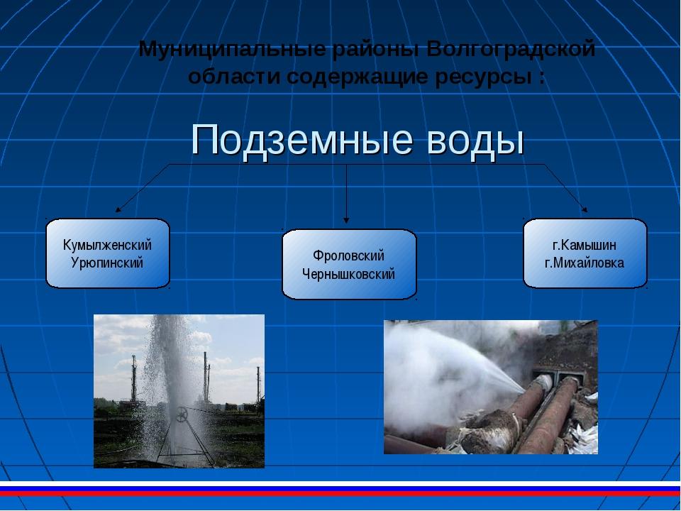 Подземные воды Муниципальные районы Волгоградской области содержащие ресурсы...