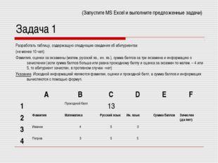 Задача 1 Разработать таблицу, содержащую следующие сведения об абитуриентах (