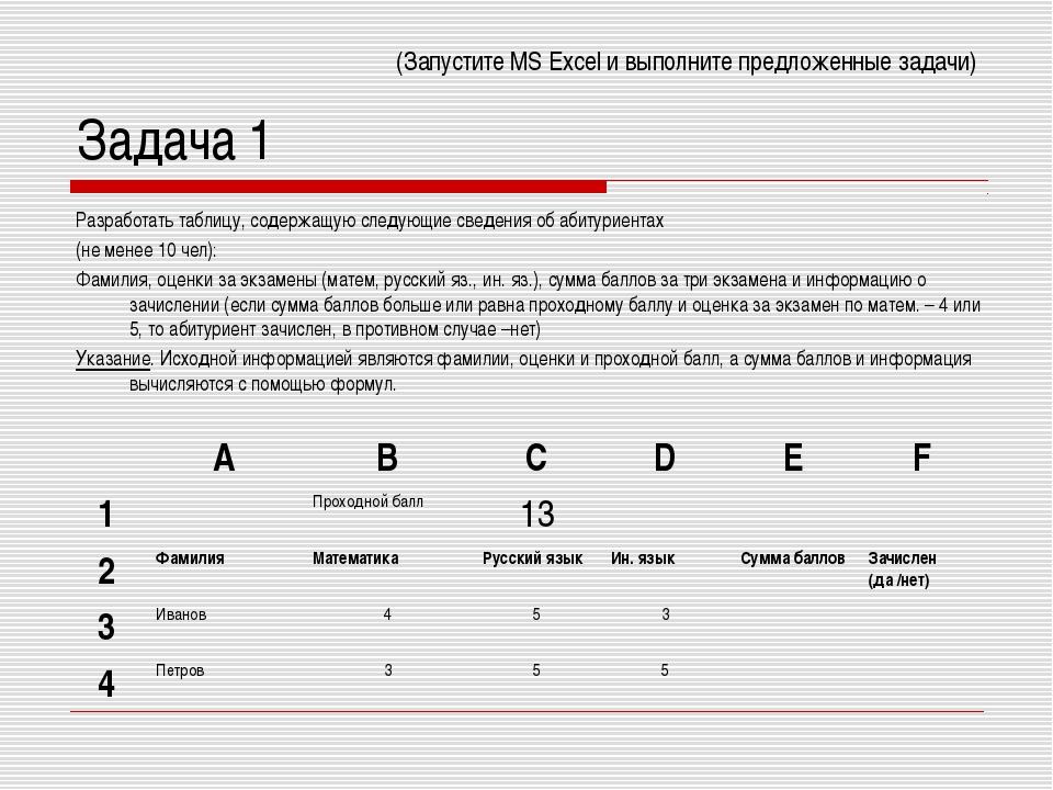 Задача 1 Разработать таблицу, содержащую следующие сведения об абитуриентах (...
