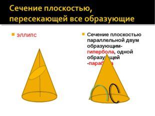 эллипс Сечение плоскостью параллельной двум образующим- гипербола, одной обра