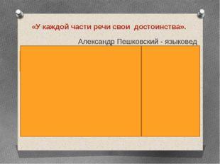 «У каждойчастиречисвои достоинства». Александр Пешковский - языковед Сущ