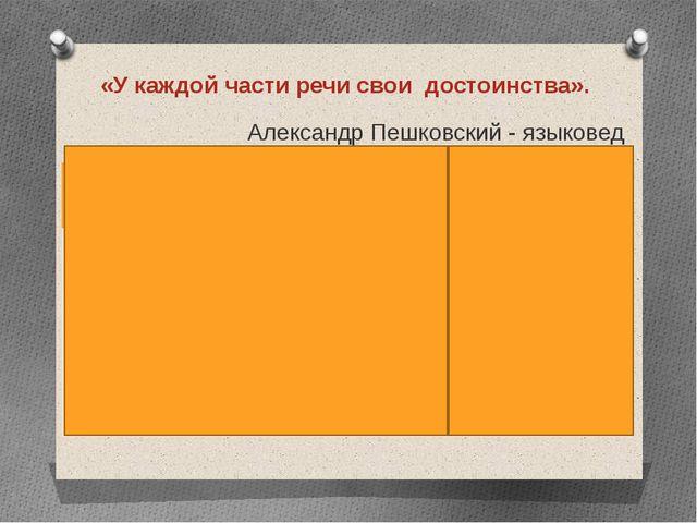 «У каждойчастиречисвои достоинства». Александр Пешковский - языковед Сущ...
