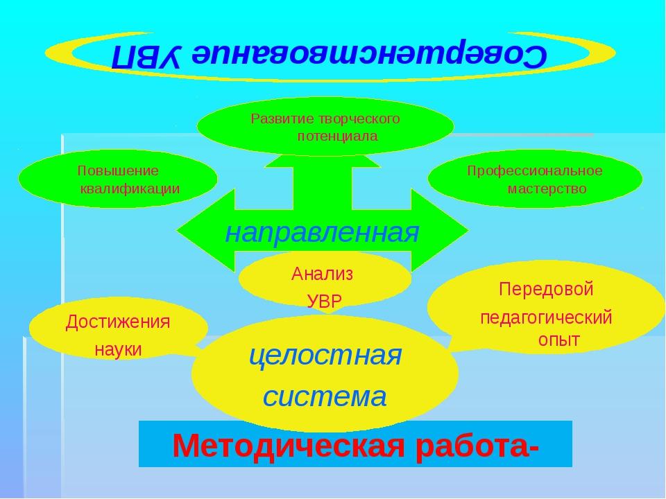Методическая работа- целостная система Анализ УВР Достижения науки Совершенст...
