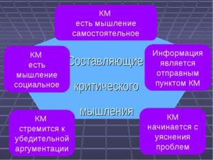 Составляющие критического мышления КМ есть мышление самостоятельное Информаци