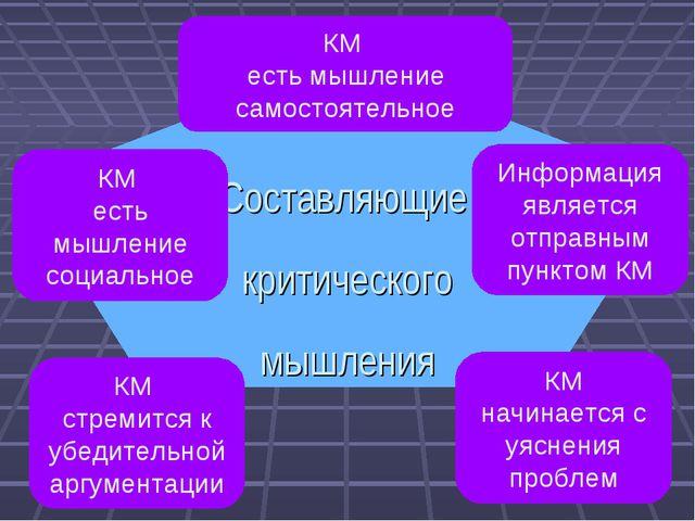Составляющие критического мышления КМ есть мышление самостоятельное Информаци...