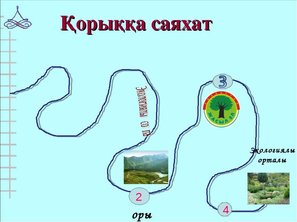 Қорық 2 4 Қорыққа саяхат Экологиялық орталық