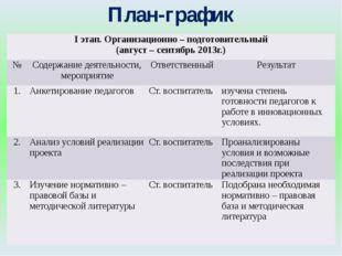 План-график I этап. Организационно – подготовительный (август – сентябрь 2013