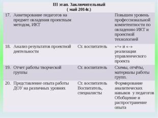 IIIэтап. Заключительный ( май 2014г.) 17. Анкетирование педагогов на предмет