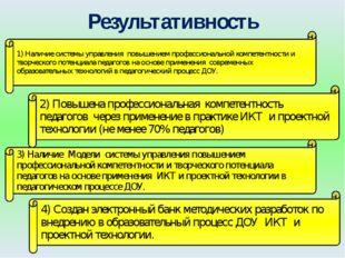 Результативность 1) Наличие системы управления повышением профессиональной ко