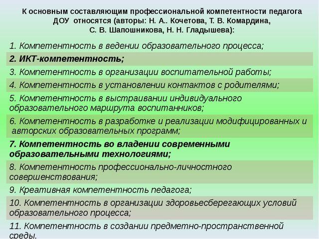 К основным составляющим профессиональной компетентности педагога ДОУ относя...