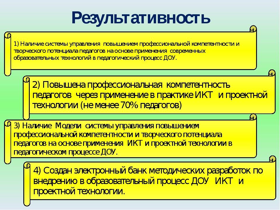 Результативность 1) Наличие системы управления повышением профессиональной ко...