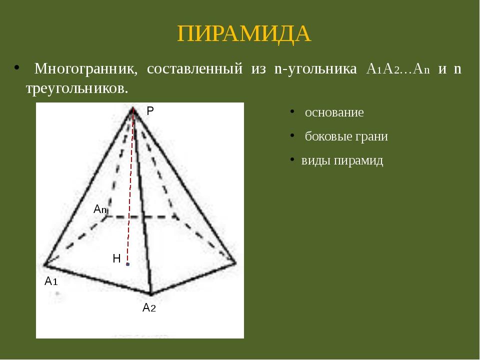 основание боковые грани боковые ребра высота апофема Правильная пирамида
