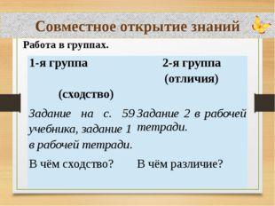 Совместное открытие знаний Работа в группах. 1-я группа (сходство) 2-я групп
