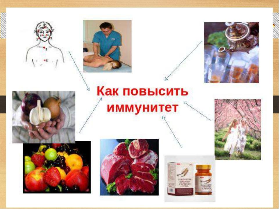 Интеллектуальная разминка Проекты «Как защитить себя и других от гриппа», «К...