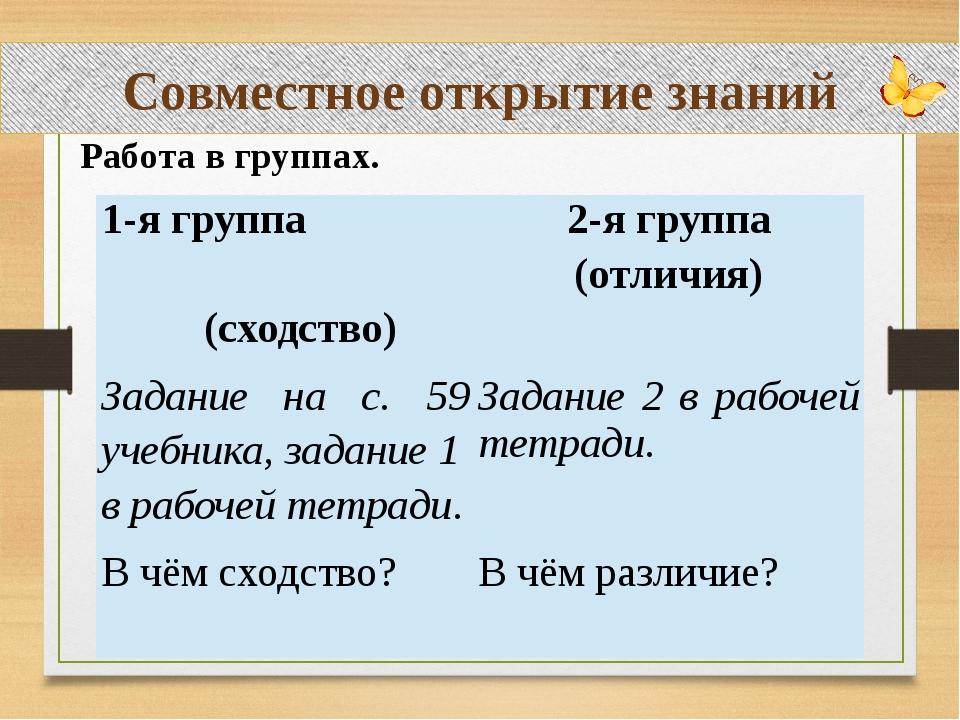Совместное открытие знаний Работа в группах. 1-я группа (сходство) 2-я групп...