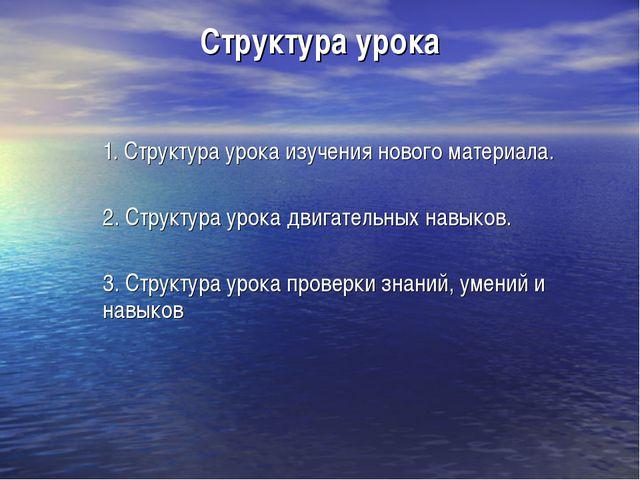 Структура урока 1. Структура урока изучения нового материала. 2. Структура ур...