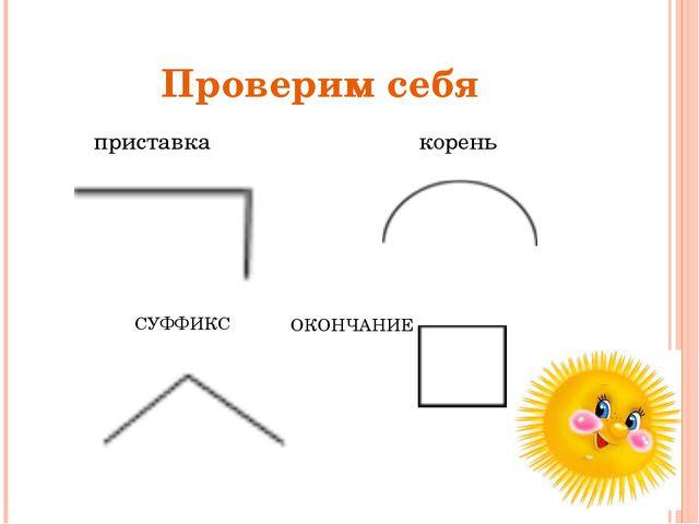 Проверим себя ОКОНЧАНИЕ приставка корень СУФФИКС