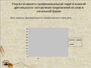 Результативность профессиональной педагогической деятельности: составление пр