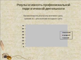 Результативность профессиональной педагогической деятельности Проанализируем
