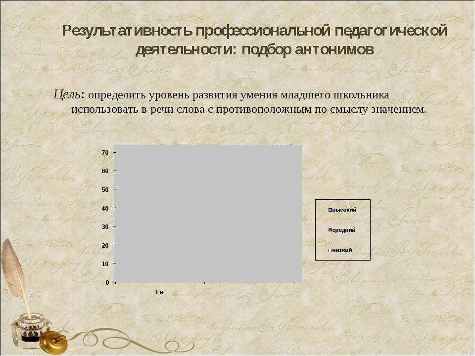 Результативность профессиональной педагогической деятельности: подбор антоним...