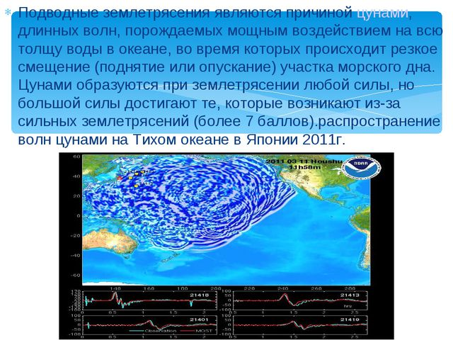 Подводные землетрясения являются причиной цунами, длинных волн, порождаемых м...