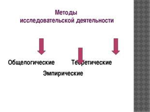 Методы исследовательской деятельности Общелогические Теоретические Эмпирические