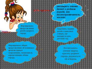 ЦЕЛЬ проекта: Задачи: расширить знания детей о родном городе, его достопримеч
