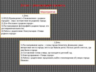2этап – реализация проекта. Мероприятия 1 День. 1) НОД (Краеведение) «Ознаком