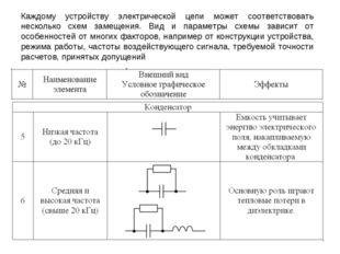Каждому устройству электрической цепи может соответствовать несколько схем за