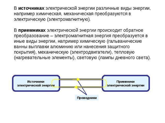 В источниках электрической энергии различные виды энергии, например химическ...