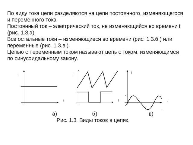 По виду тока цепи разделяются на цепи постоянного, изменяющегося и переменног...