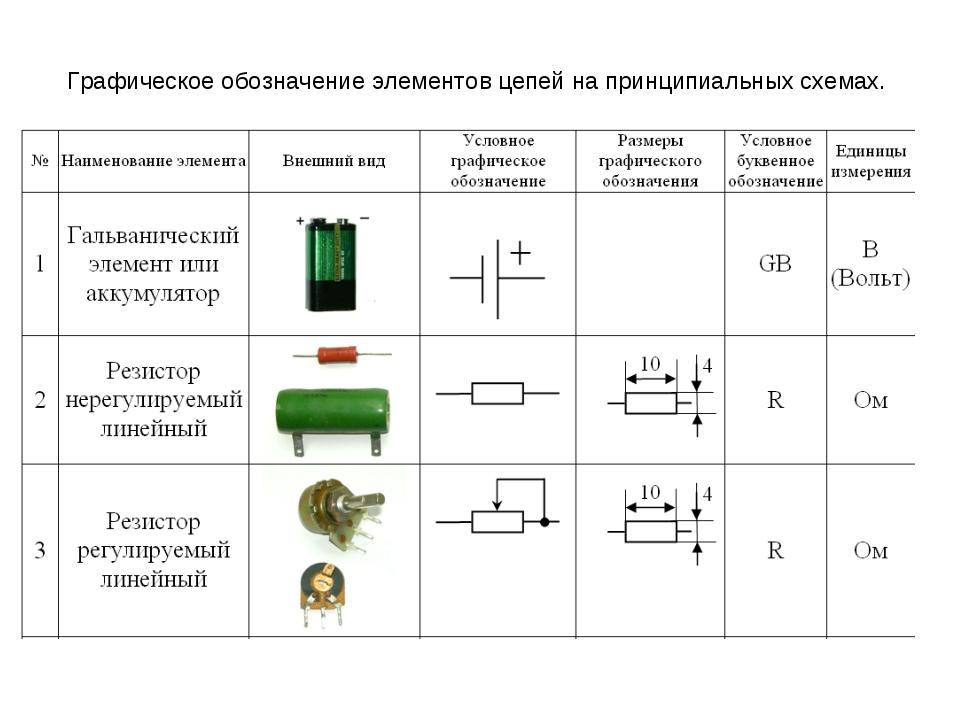Графическое обозначение элементов цепей на принципиальных схемах.