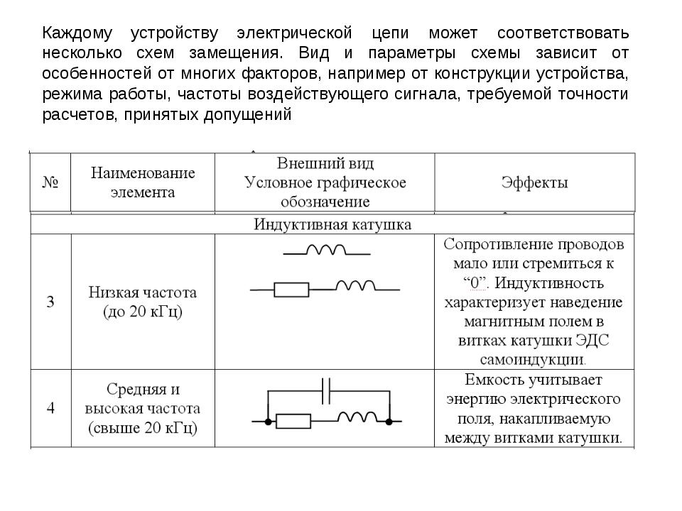 Каждому устройству электрической цепи может соответствовать несколько схем за...