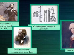 Александр Белл – изобретатель телефона ( 1876 ) Джеймс Максвел – создатель цв