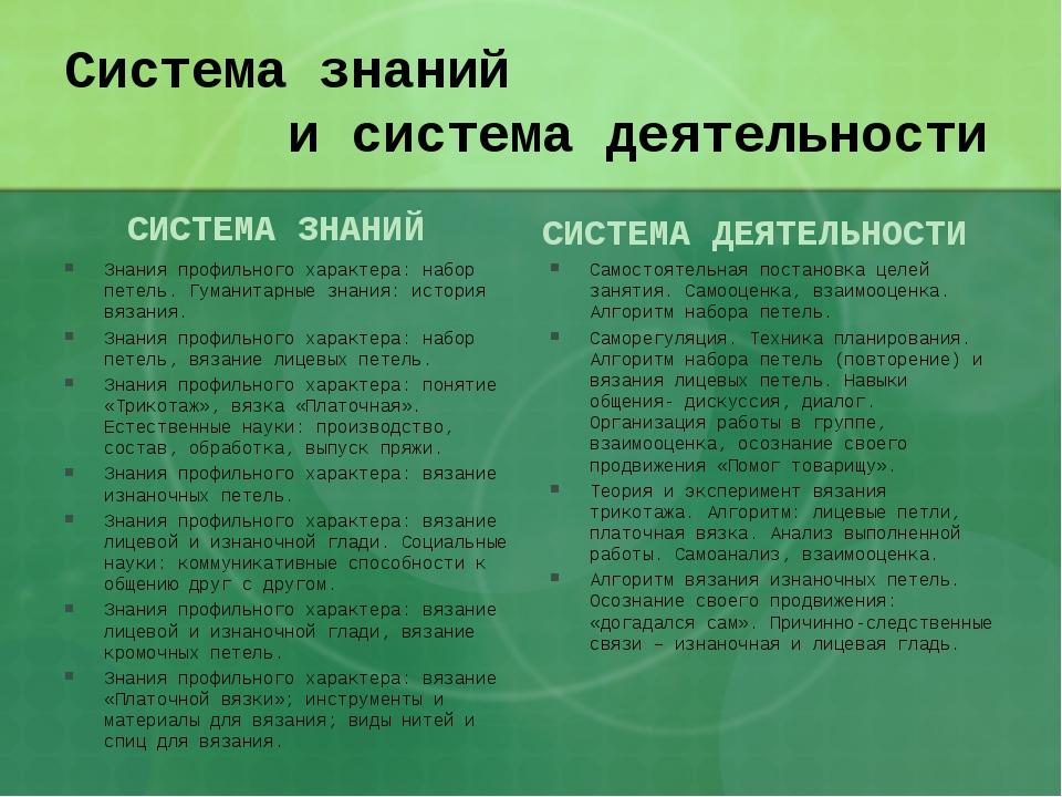 Система знаний и система деятельности СИСТЕМА ЗНАНИЙ Знания профильного харак...