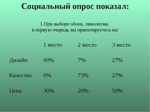 Социальный опрос показал:  1.При выборе обоев, линолеума,  в первую очередь в