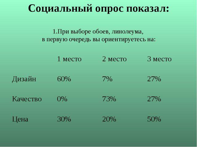 Социальный опрос показал:  1.При выборе обоев, линолеума,  в первую очередь в...